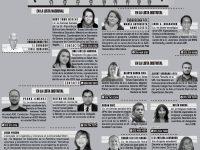 Candidatos de Tribuna Magisterial con Robledo, al IV Congreso del PDA